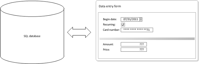 Data Entry Form