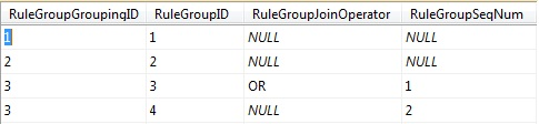 RuleGroupGroupingRelationsData.jpg