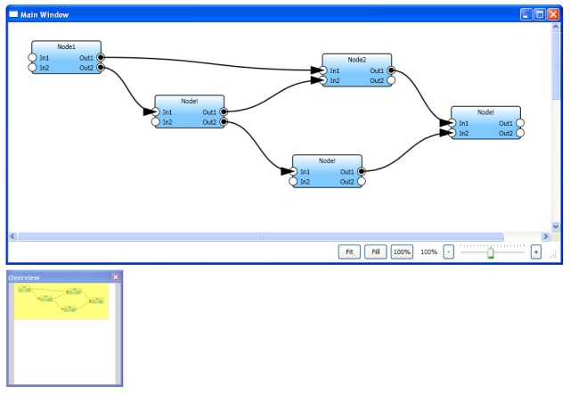 Networkview a wpf custom control for visualizing and editing screenshot ccuart Images