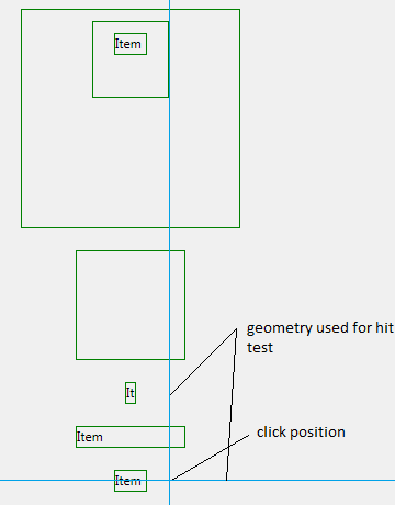Selection using a single click and a GeometryGroup for hit testing