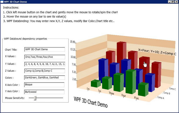 Interactive 3D bar chart custom control in WPF with rotation