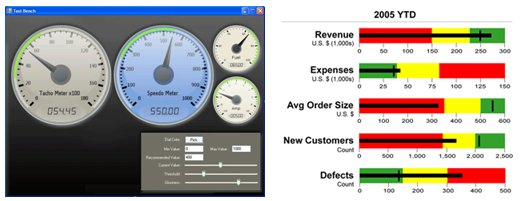 stephen few information dashboard design pdf