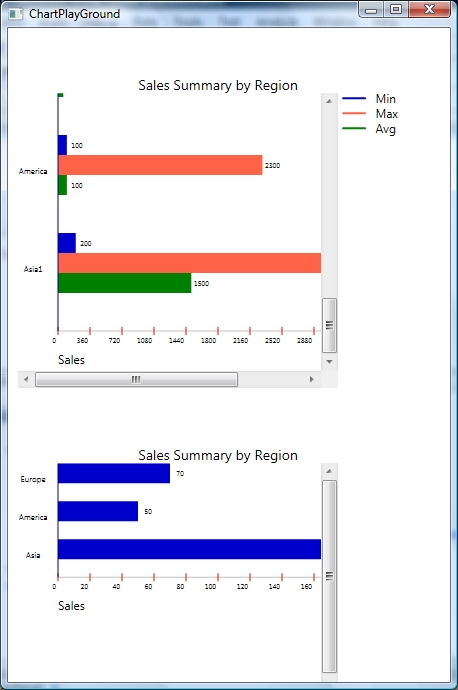 Simple wpf barchart horizontal and vertical part ii codeproject chart 1 ccuart Gallery