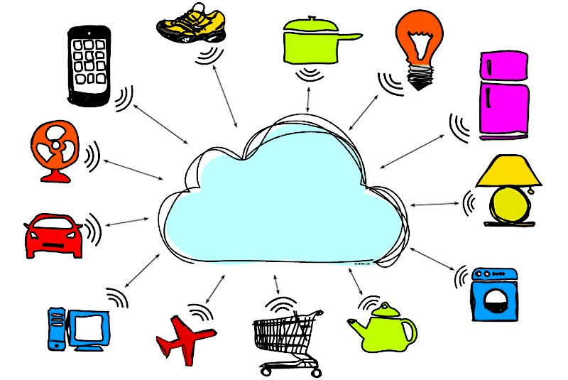 what is internet of things what are wearables and how do they