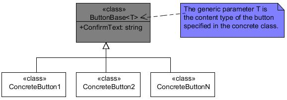 Picture  1 - Class Diagram of Buttons