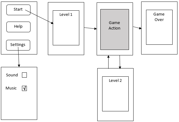 Github Atlas Game