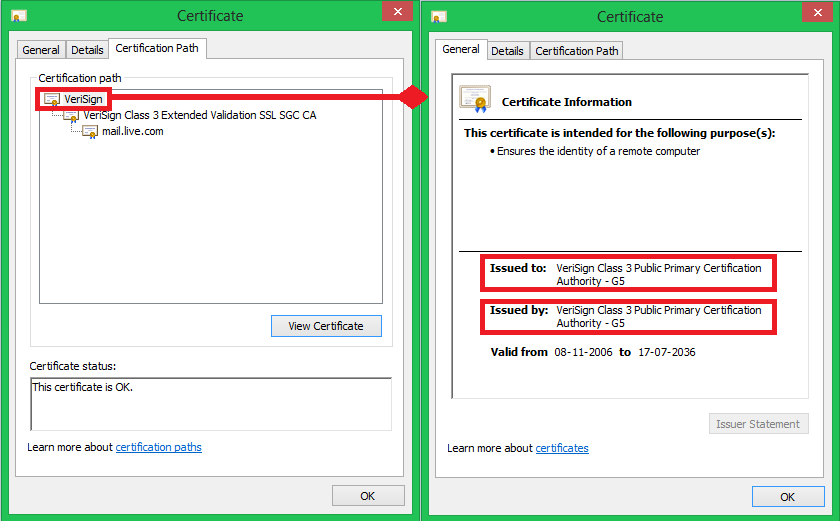 Android security - Implementation of Self-signed SSL certificate for