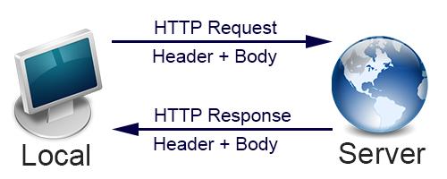 Youtube Data API v3 on Android – Introduction - CodeProject