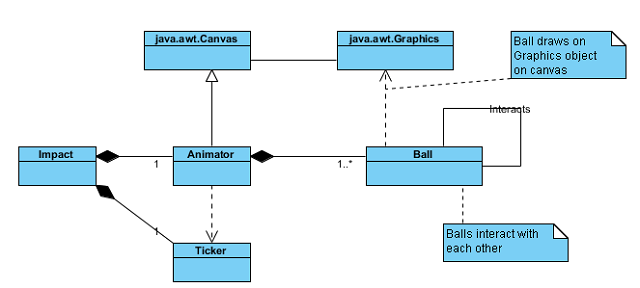 An Adventure In Porting A Java Applet To Android With No