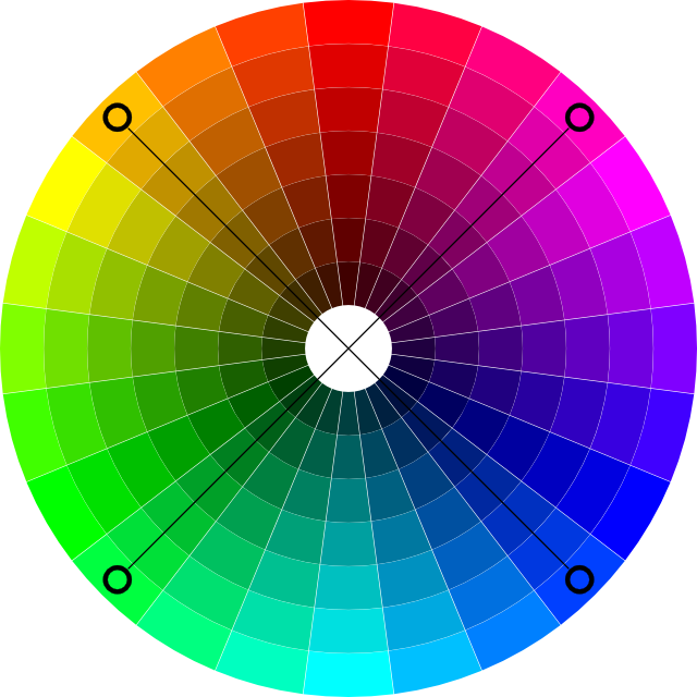 This Method Creates A Set With Four Colors Equally Spaced Around The Color Wheel In Fact Is Double Complements Harmony Of Triads