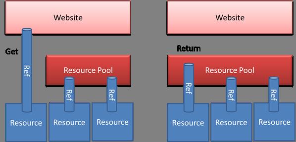 91ab76baaea Codeuml - design UML diagrams as fast as you can code - CodeProject