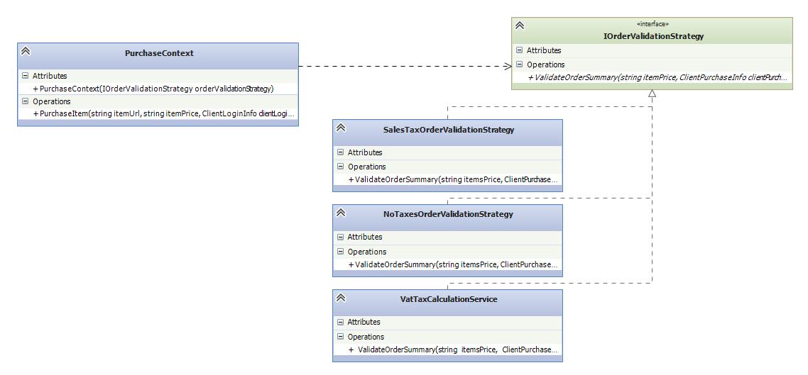 Strategy Pattern-C# - CodeProject