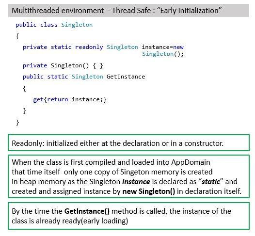 Design Pattern Series Singleton And Multiton Pattern Codeproject
