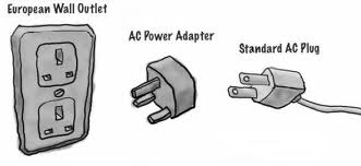 Adapter pattern article image