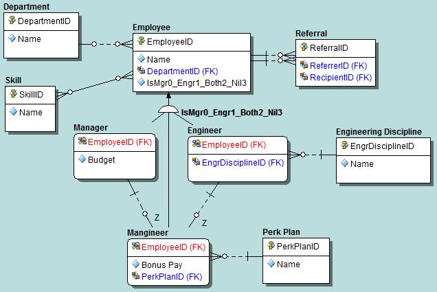 ebook umformverhalten legierter