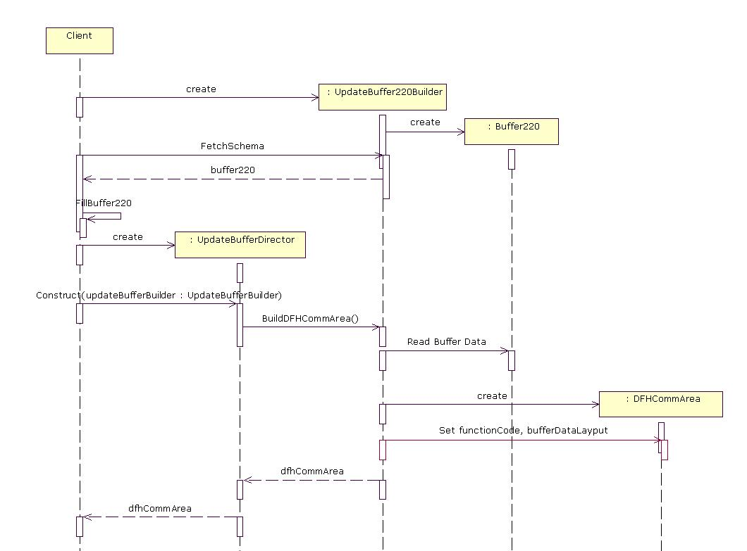 building pluggable parser components