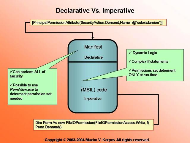 Declarative vs. Imperative