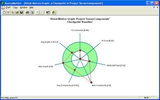 Code quality assurance in visual studio 2005 c vb codeproject screenshot sourcemonitorkiviatg ccuart Choice Image