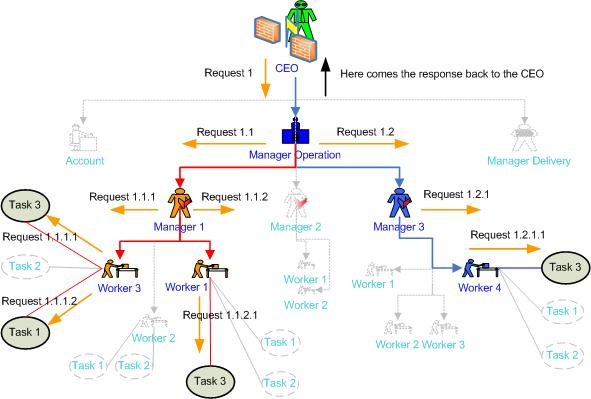 Screenshot - Figure2.jpg