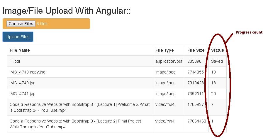 Multiple File Upload using AngularJS and ASP net MVC - CodeProject