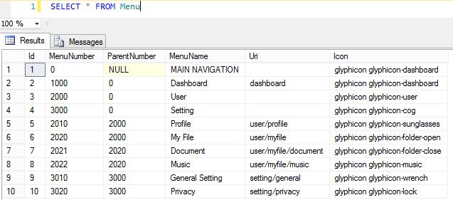 Creating Dynamics Tree View Menu in ASP NET MVC 4 in a Dirty Way