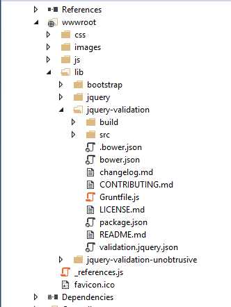 How to Get Missing jquery validate js File in ASP NET Core