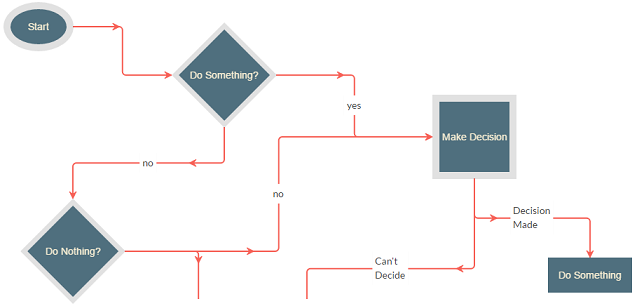 Javascript flow chart and workflow with c asp mvc codeproject introduction ccuart Gallery