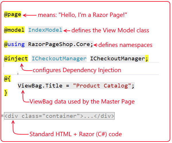 From MVC to Razor Pages - CodeProject
