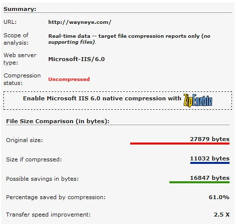 Utilize gzip Compression in IIS - CodeProject