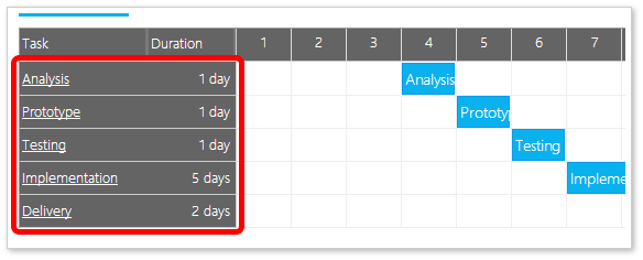 Open-Source Gantt Chart for ASP.NET Task Data