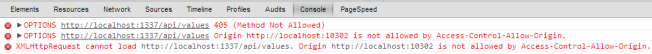 As you can see by the Access-Control-Allow-Origin error, CORS blocked the access attempt.