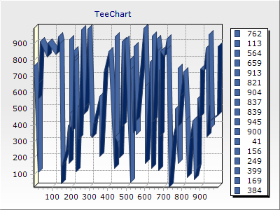 Comparing  NET chart solutions for web-applications