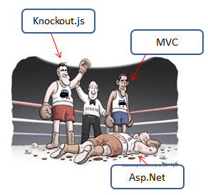 Learn knockout in 3 days - Day 1 - CodeProject
