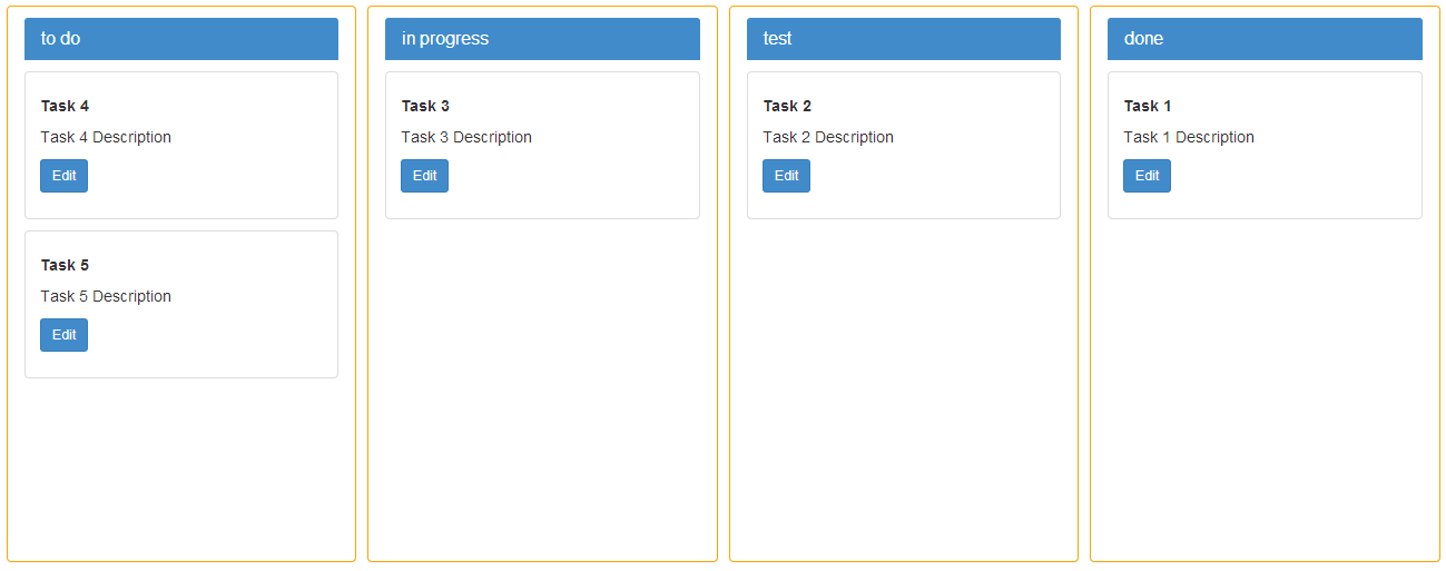 Building A Kanban Board Application Using Angularjs