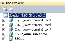 CrossDomainSSOExample/SolutionExplorer.png