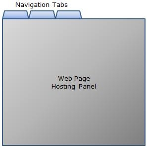 Hosting IFRAMEs using the JQuery UI Tabs plug-in - Part 1 - CodeProject