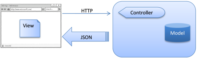 JavaScript-View-Engine/template-json.png