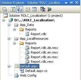 Localization (Globalization) of RDLC reports in ASP NET applications