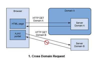 jsonproxy-crossdomain/cross1.jpg