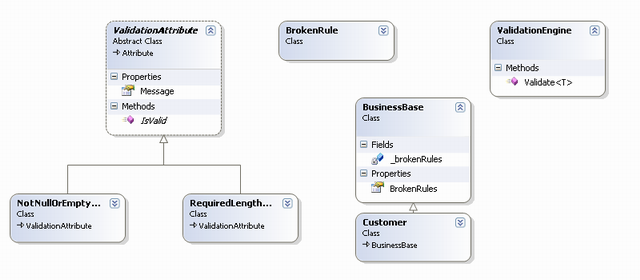 classdiagramvalidationframework_small.PNG