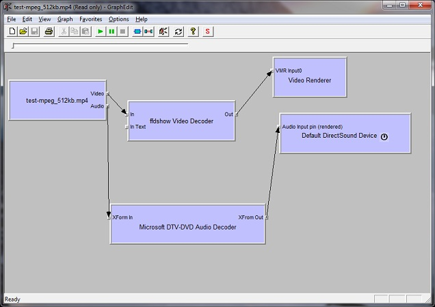 software video rendering null video decoding