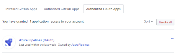 GitHub OAuth Application