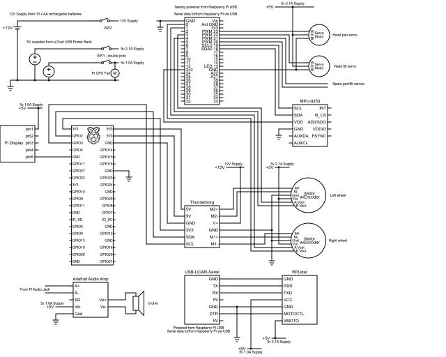 rodney - a long time coming autonomous robot  part 6