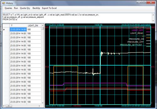 Spada via Modbus-micro SCADA for Arduino - CodeProject