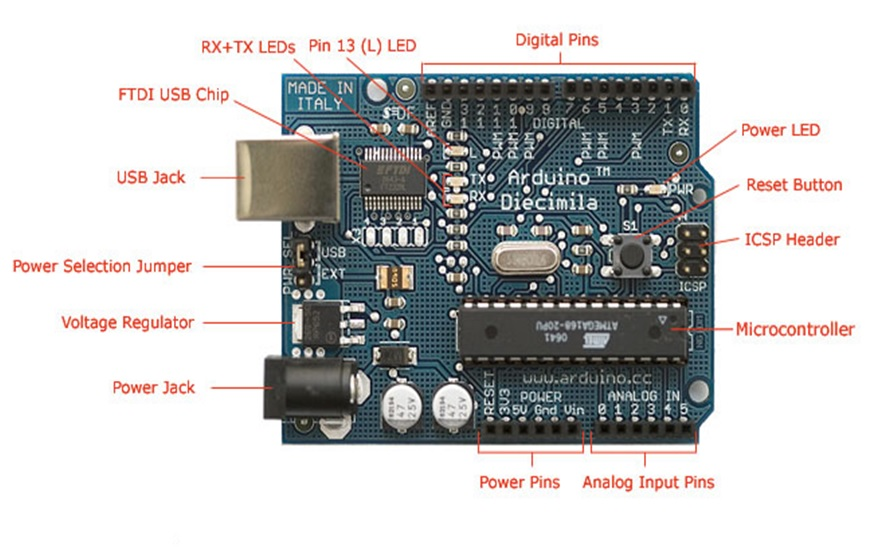Stage 2:Getting Started With ArdOS for Arduino - CodeProject