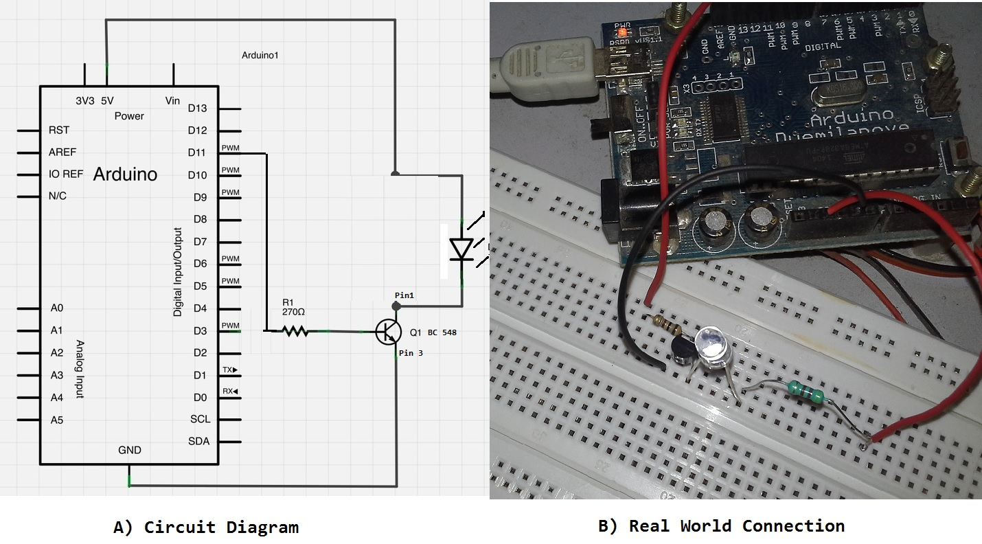 Stage 4 Complete Beginners Guide For Arduino Hardware Platform Power Buzzer Circuit Diagram Figure 71 A B Shows The And Physical Connection Respectively Testing Intensity Control Of Led Through Pwm Here Pin 11 Is Used