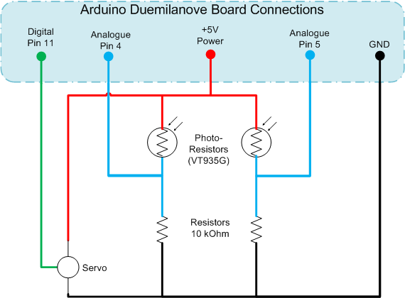 Arduino Platform - Differential Gap Control (Solar Tracker