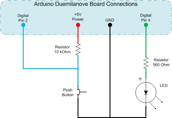 Arduino Platform - Interrupts Introduction - CodeProject