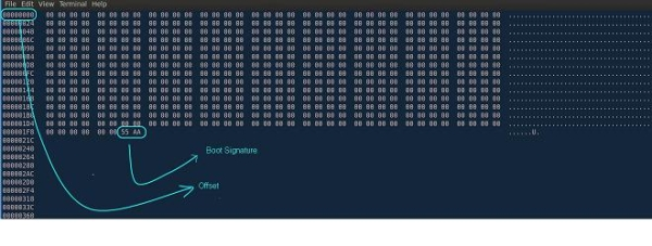 Writing a boot loader in Assembly and C - Part 1 - CodeProject