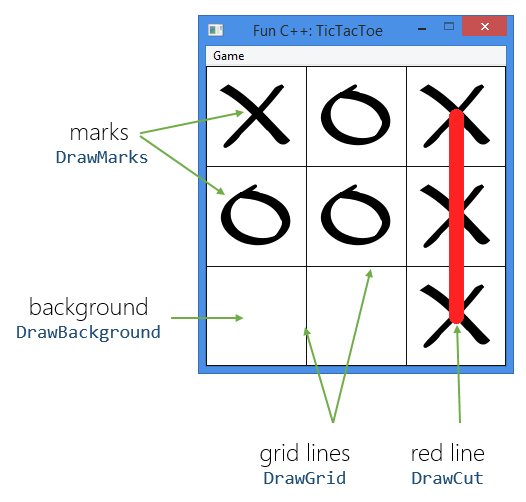 C++ is fun: Writing a Tic Tac Toe Game - CodeProject